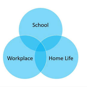 School, Home & Work Balance